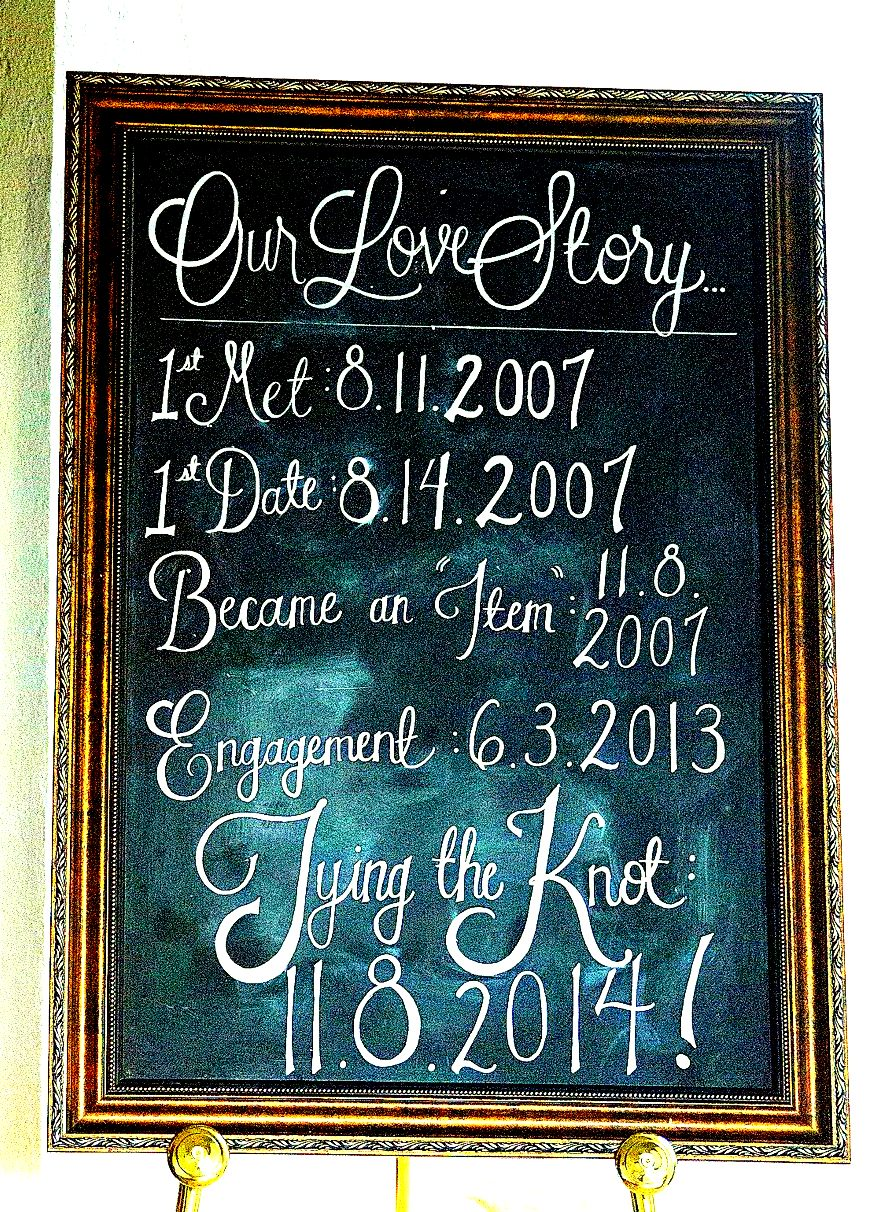 DIY – Large Framed Chalkboard – Bellinis on Bellemeade